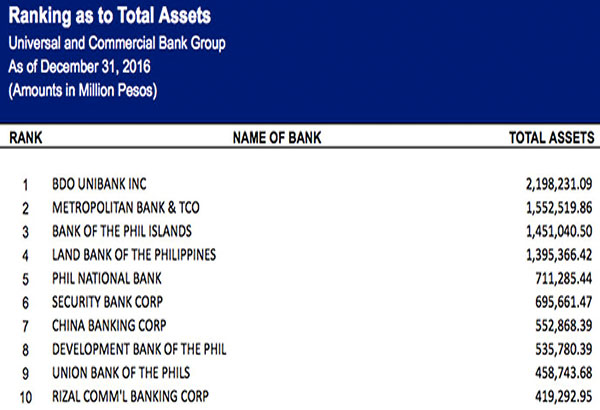 Bdo unibank forex