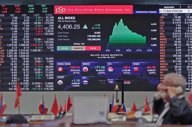 The benchmark Philippine Stock Exchange index (PSEi) rallied 1.07 percent, or 95.18 points, to finish at 8,915.92. Ernie Penaredondo