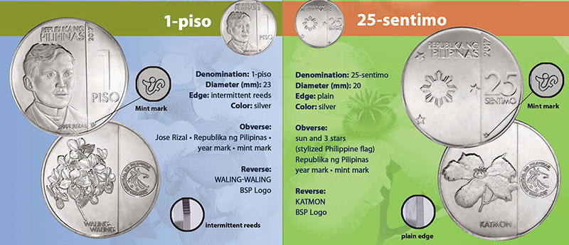 BSP Starts Release Of New Coin Series