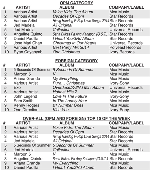 ABS-CBN Kapamilya Update for the year 2014 - Page 117