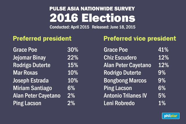 2016 Philippine presidential election - Wikipedia