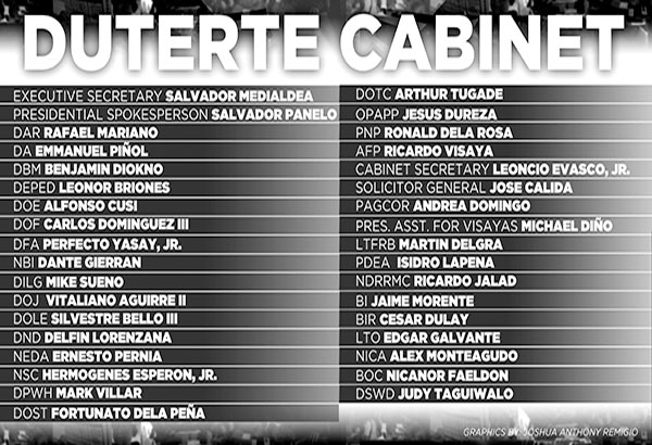 Cabinet Members Philippines 2016 - thesecretconsul.com