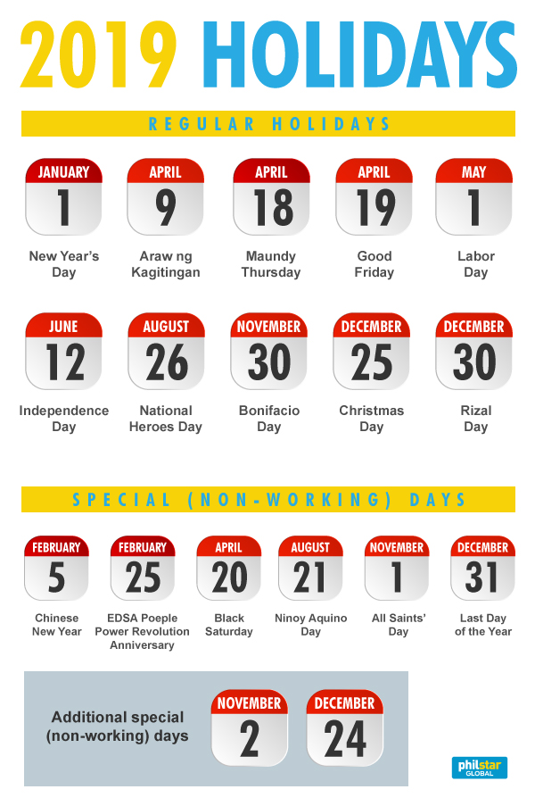 based on the calendar five holidays will fall on a long weekend these include edsa people power revolution anniversary february 25 holy week april 18