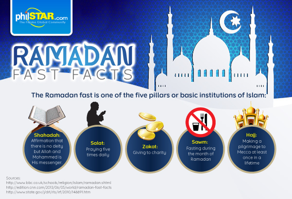 Infographic Ramadan Fast Facts News Feature News The