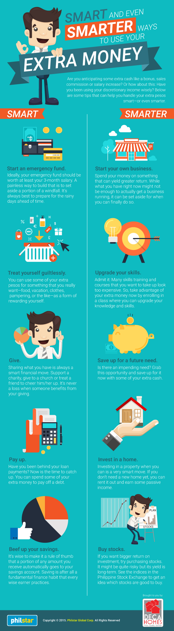Smart--and even smarter--ways to use your extra money infographic