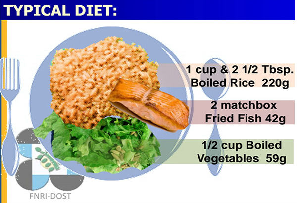 Pinggang pinoy nutrition guidelines for every juan philstar brown is beautiful forumfinder Image collections