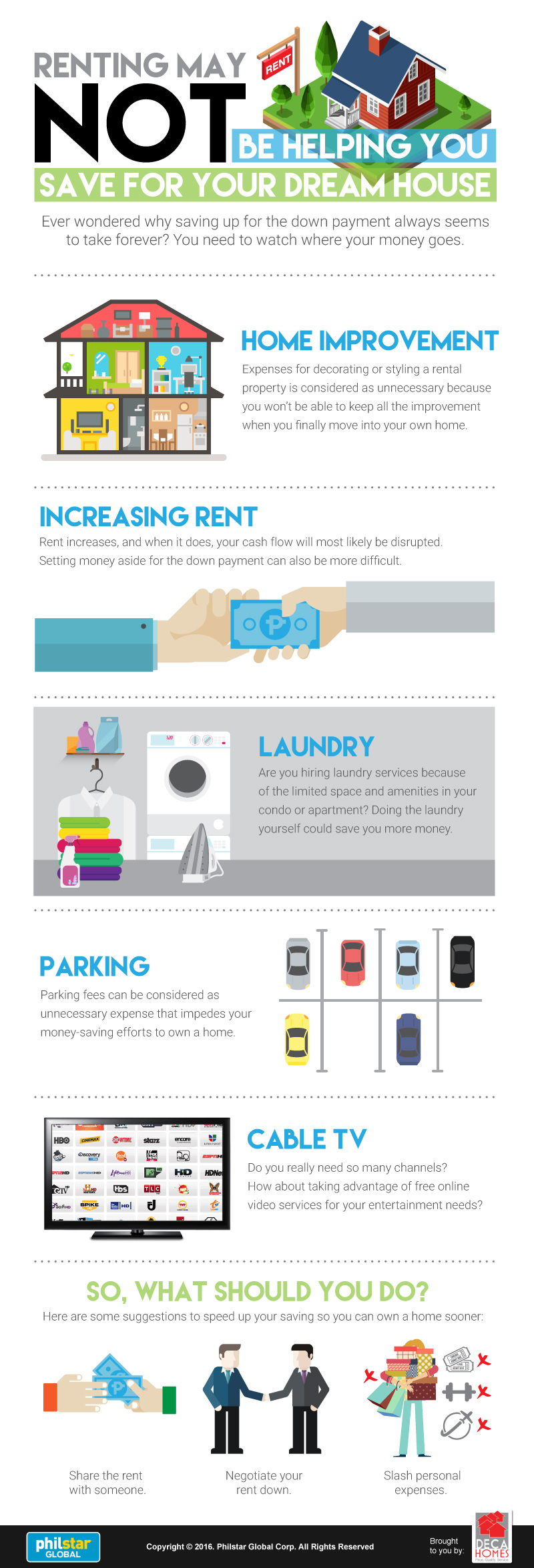 renting may not be helping you infographic