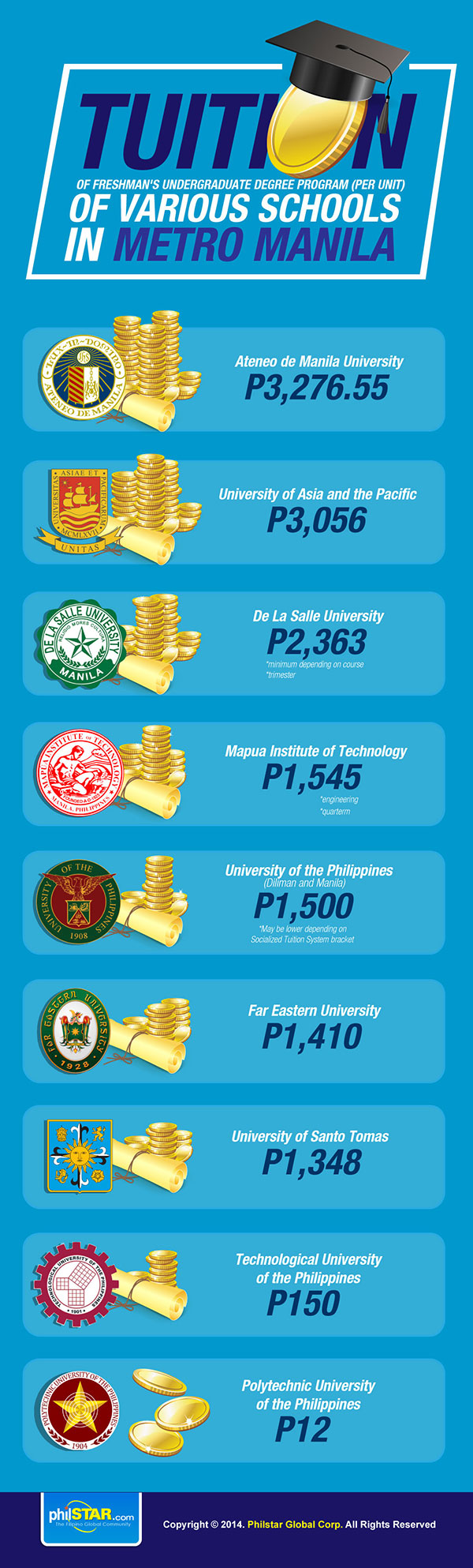 socialized tuition and financial assistance program This up administration responded by fast-tracking the revision of the socialized  tuition and financial assistance program (stfap) and.