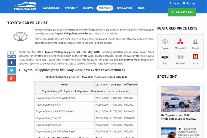 Looking For Latest Car Price List In The Philippines Try This Site