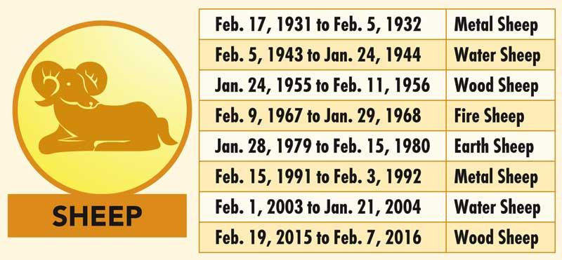 philstar horoscope january 12 2020