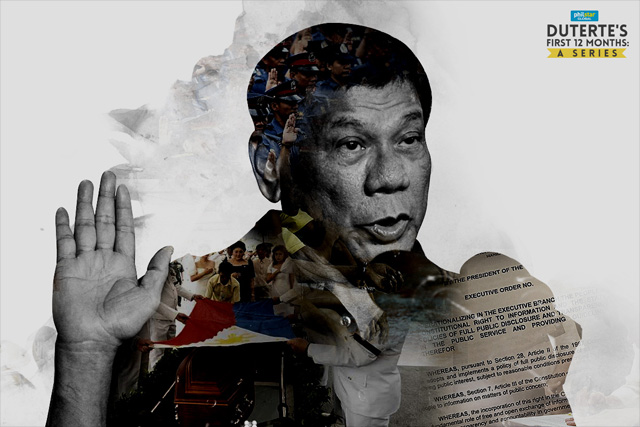 Philstar.com reviewed some of the vows uttered by President Rodrigo Duterte to see what he has accomplished so far in his first 12 months in office.