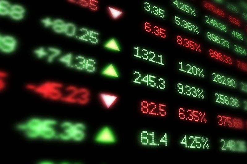 Index retreats on global recession jitters