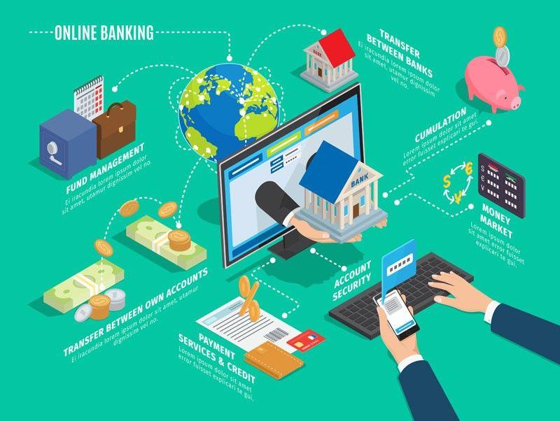 Digital banking policies toward greater financial inclusion