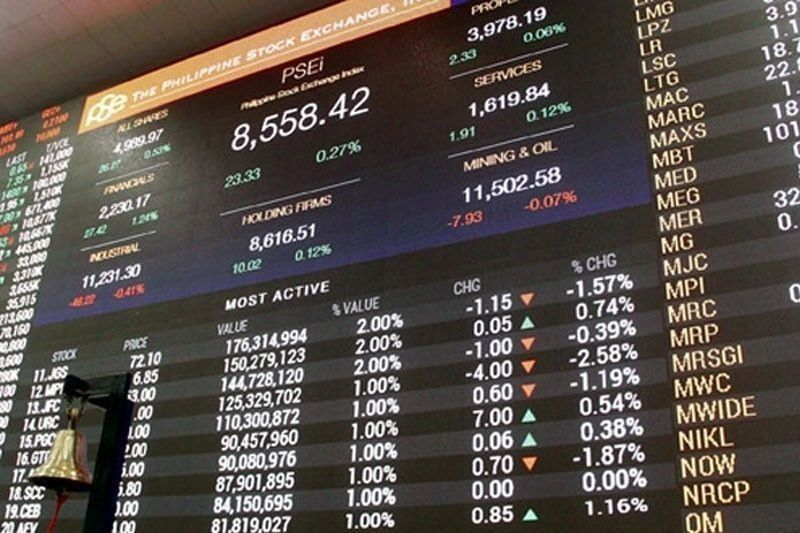 Index ends almost flat amid lack of catalysts