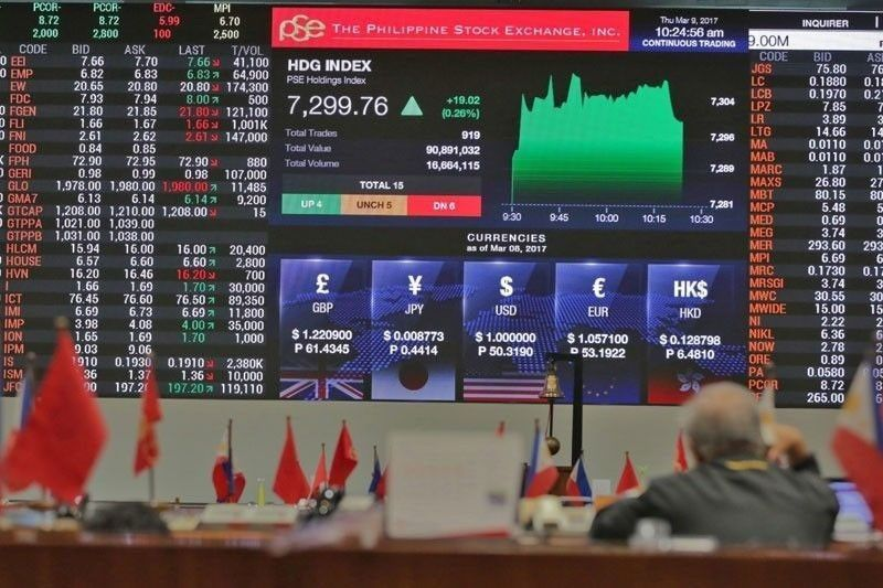 PSEi leads gains in emerging Asia