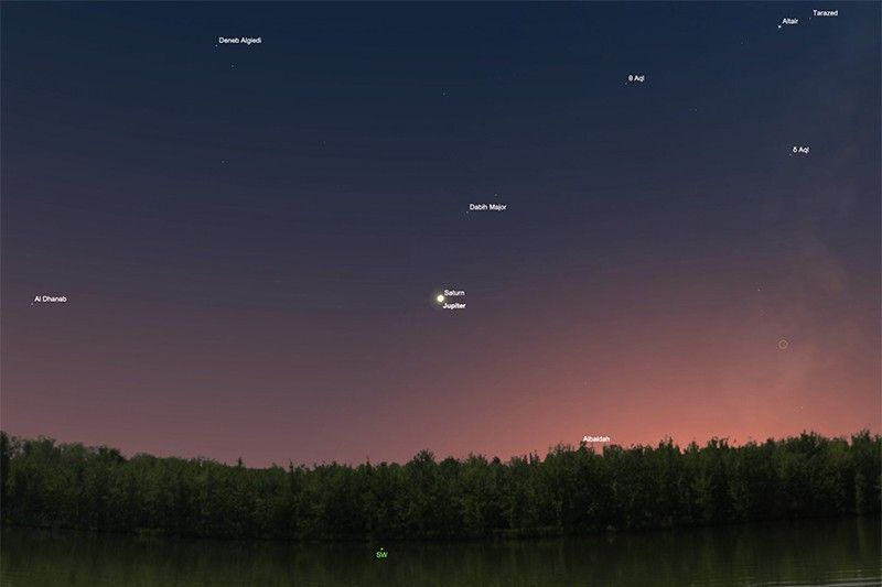 What you need to know about 2020 �great conjunction� of Jupiter, Saturn