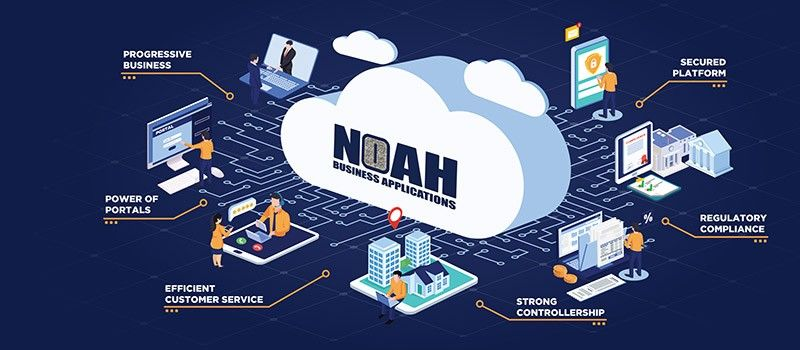 Top real estate cloud-ready software features by Noah Business Applications